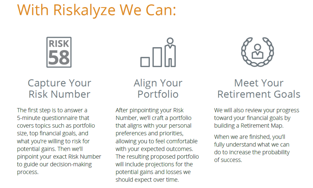 What we can do with Riskalyze?
